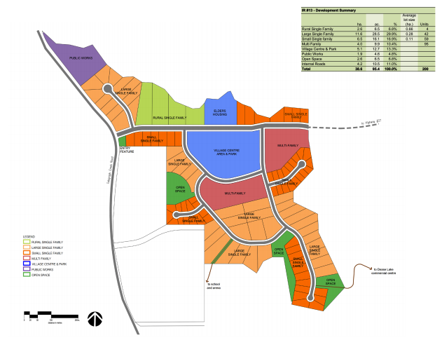 Housing plan for the new Tahltan Village
